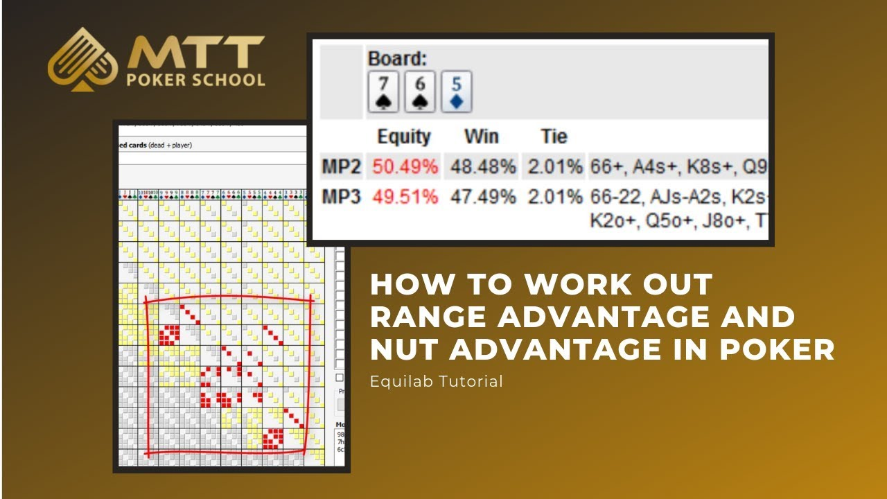 How To Work Out Range Advantage And Nut Advantage in Poker (Equilab  Tutorial)