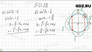 № 21.28- Алгебра 10-11 класс Мордкович