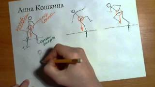 Рисование человека