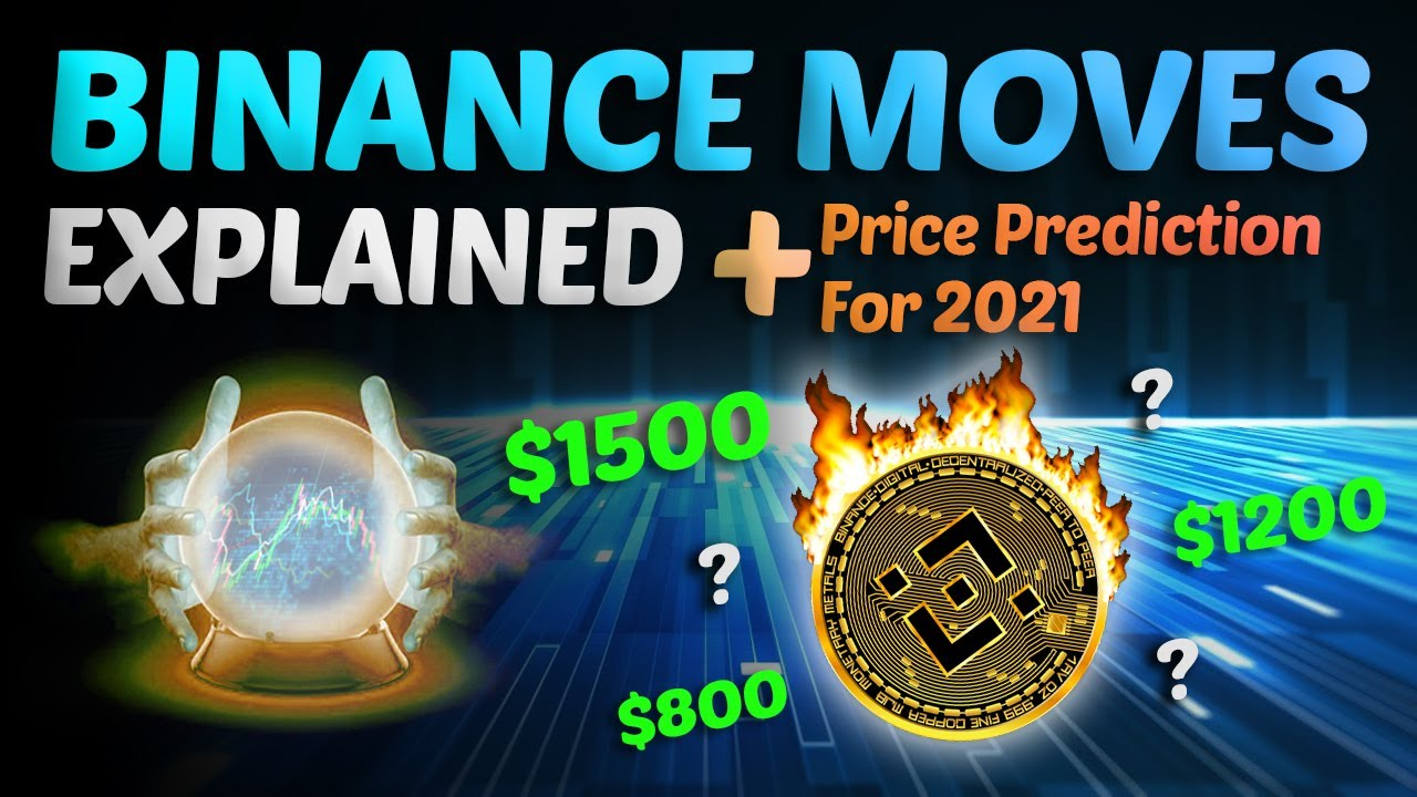 Binance BNB Coin why BNB Coin has gone up explained Binance BNB Coin Price Prediction 2021