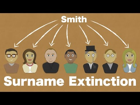 "Surname Extinction: When will we all be ""Smiths""?"