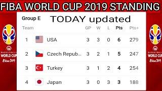 FIBA World cup 2019 standing ; round of 16 ; USA  ; Australia ; Serbia ; FIBA standing 2019