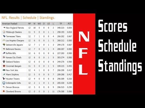National Football League. NFL 2017/2018. Scores | Schedule | Standings. Week 14