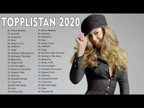 Topplistan 2021 ♫ Sveriges Topplista Spellista ♫ ☘️De Mest Spelade Låtar 2021 på Radio