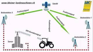 Wie funktioniert eigentlich... ...RTK VRS GPS?