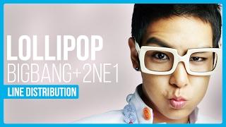 What is the line distribution like for BIGBANG & 2NE1's CF song Lol...