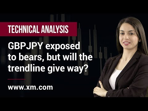 technical-analysis:-19/06/2020---gbpjpy-exposed-to-bears,-but-will-the-trendline-give-way?