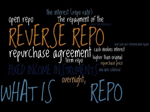 REPO AND REVERSE REPO WITH EXAMPLE - REPURCHASE AGREEMENT