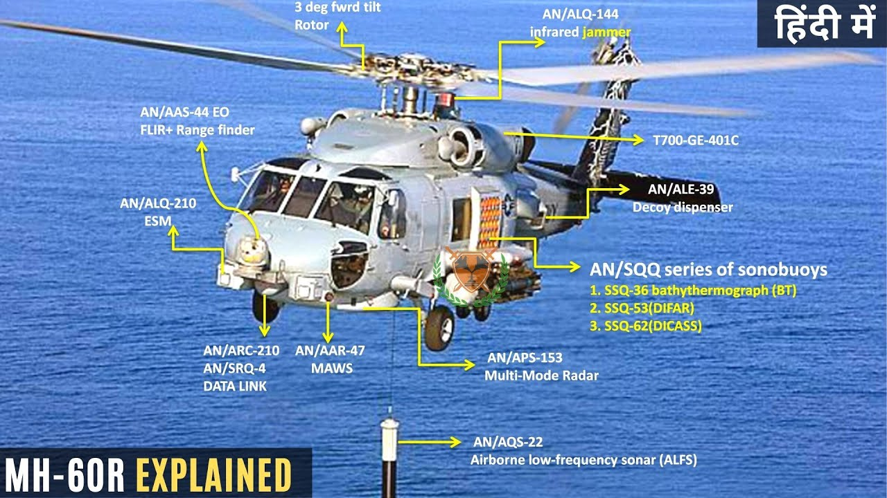 Everything about MH-60R, Why it is so special?