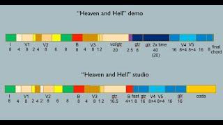 Black Sabbath's Heaven and Hell: demo version vs. the album version (Geoff Nicholls on bass)