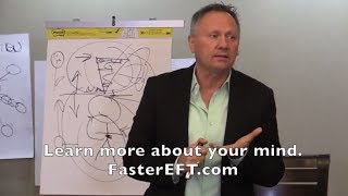 1260 #1 Mistake to AVOID when making changes with FasterEFT wisdom