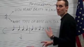 4/4 (four four) Time signature explained