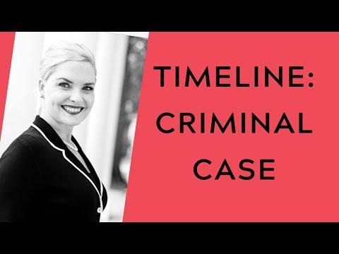 CRIMINAL CASE [TIMELINE]