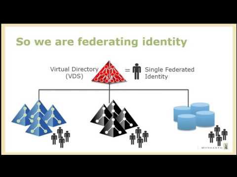 Radiant Logic Webinar: Federating Identities Through Virtualization