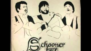 Wonderful Copenhagen - Schooner Fare