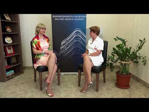 Menopauza - Klimaks TV Medicus Dr Mirjana Nikolic Djokic - Ginekolog VMA