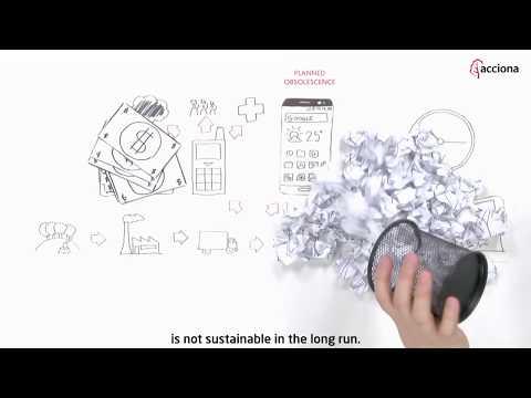 Consumer society - Sustainability | ACCIONA
