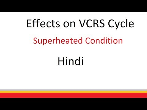VCRS Cycle Superheated Condition in hindi