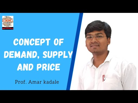 Concept of Demand, Supply & Price