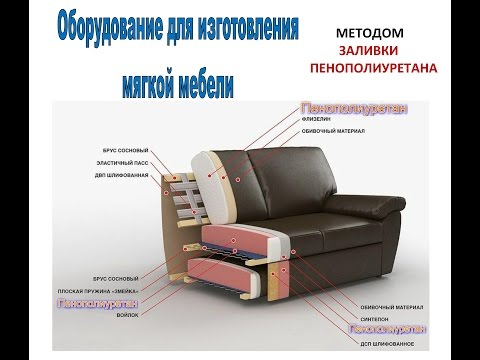 Производство мягкой мебели. Продажа