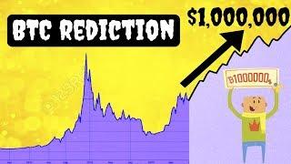Bitcoin Price Prediction | Road to a Million Dollar Bitcoin