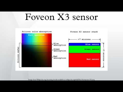 Foveon X3 sensor - YouTube