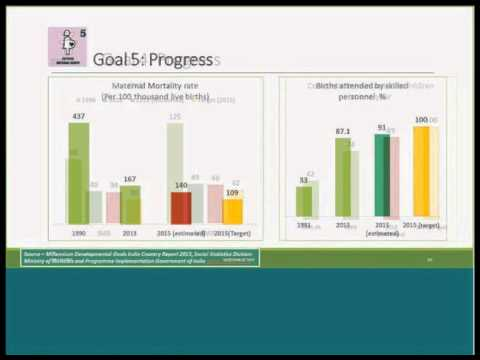 Webinar on Sustainable Development Goals: Hopes and Challenges