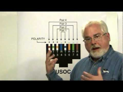 Wire Color Code Configuration for Phone - YouTube