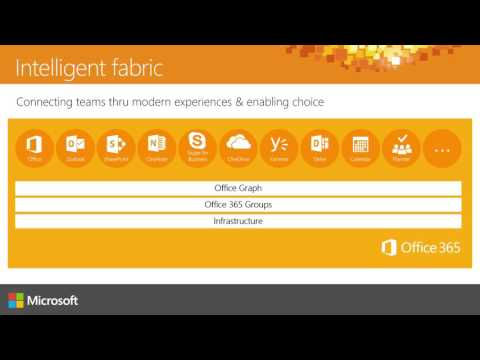 Microsoft Ignite Australia 2015 Office 365 Groups overview, administration and roadmap
