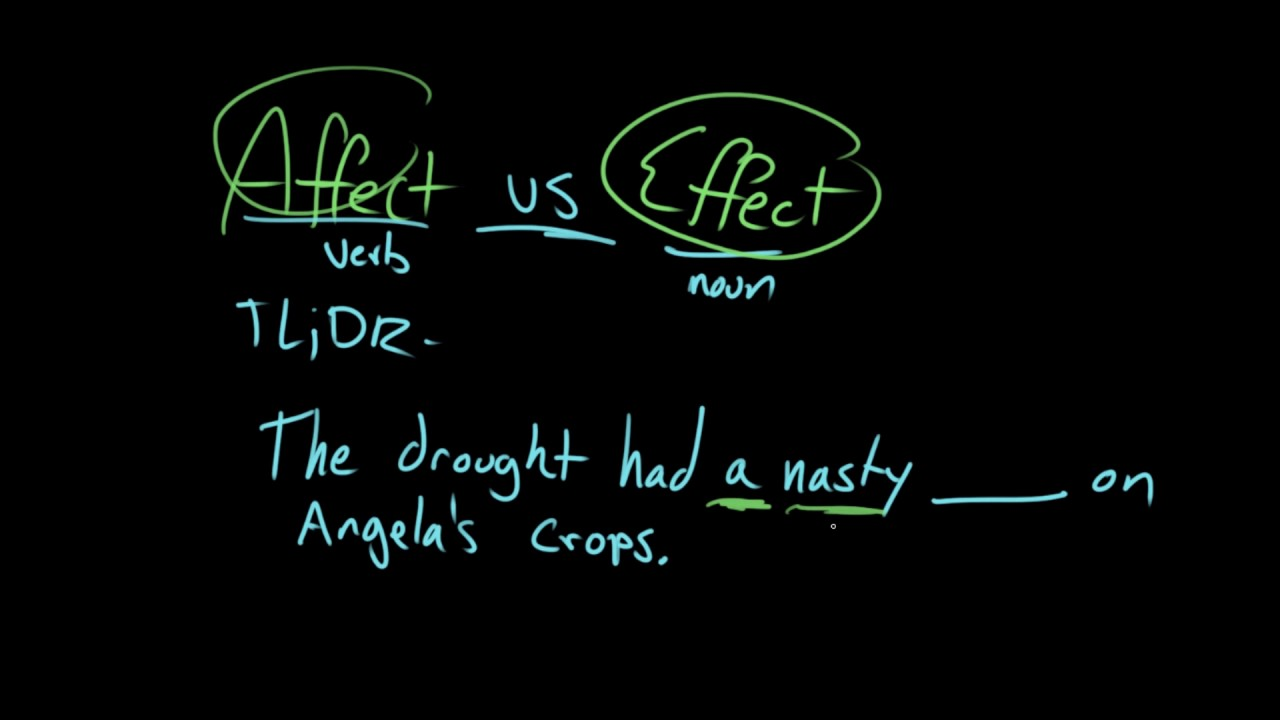 hight resolution of Affect and effect (video)   Usage and Style   Khan Academy