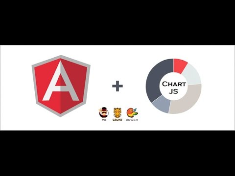 AngularJS : Create a reporting Dashboard using angular-chart js Part 1