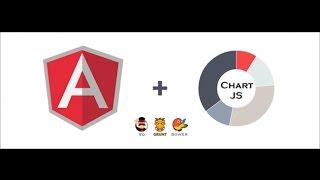 AngularJS : Create a reporting Dashboard using angular-chart.js Part 1