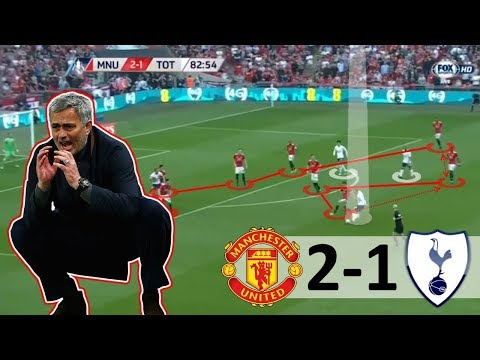 How Mourinho EXPOSED Pochettino's Weakness - Manchester United vs Tottenham Tactical Analysis