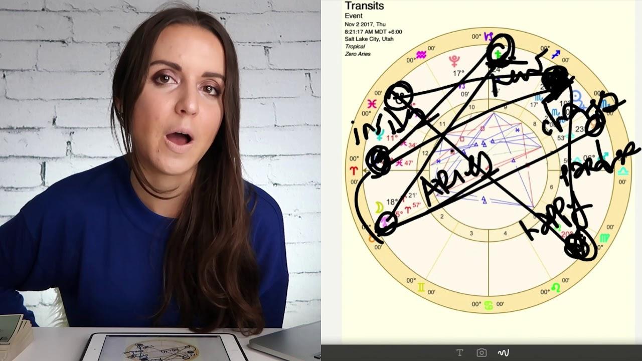 november 6 horoscope for aries