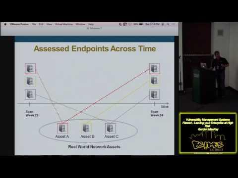 Hacker04 Vulnerability Management Systems Flawed Leaving your Enterprise at High Risk Gordon MacKay