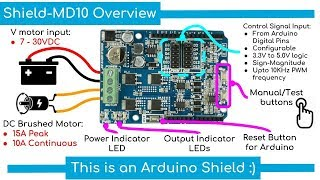 Shield-MD10, 10A Motor Driver Shield for Arduino: Overview and Getting Started