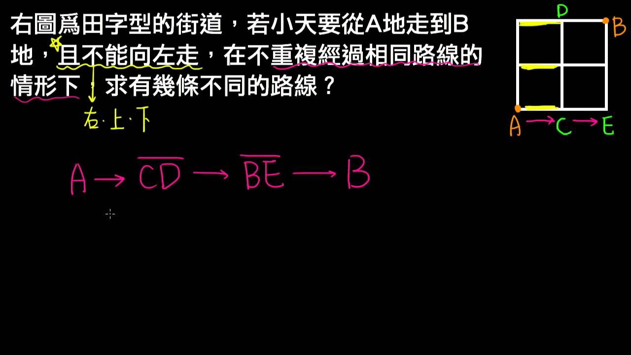 高一下數學2-1進階09乘法原理用於走街道問題 - YouTube