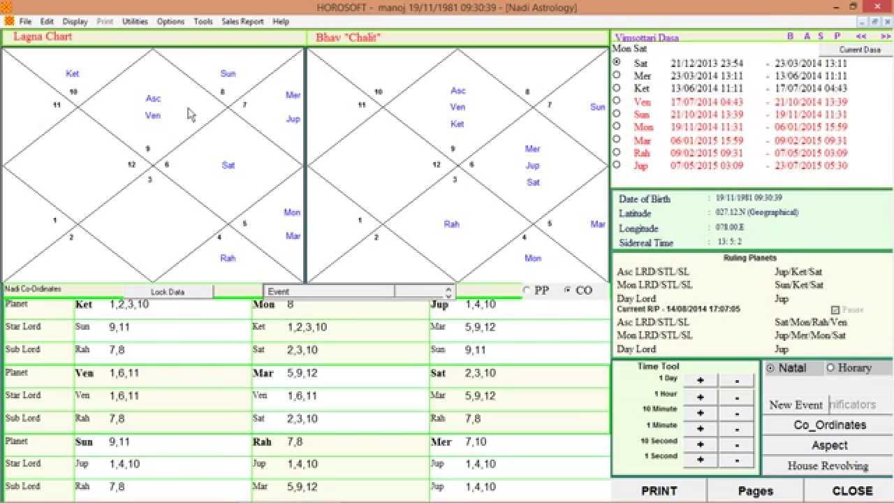 kalsarp yog astrology
