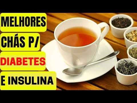 baixar-glicose---5-top-chÁs-para-diabetes-reduzir-colesterol-alto!