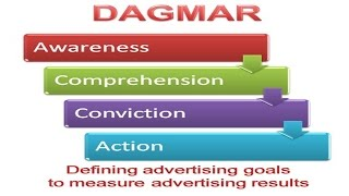 Advertising objectives with specific reference to DAGMAR (Integrated Marketing Communication)