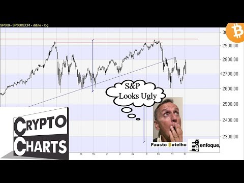 crash-in-stocks-keeps-coming!-bitcoin-in-continuation