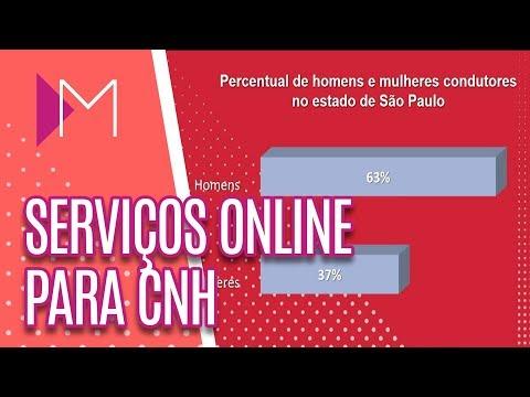 Serviços e facilidades online para a carteira de motorista CNH - Mulheres (12/06/18)