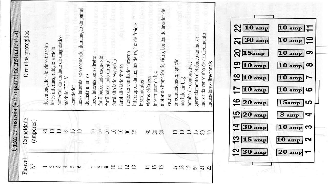 diagrama de fusibles jetta 98