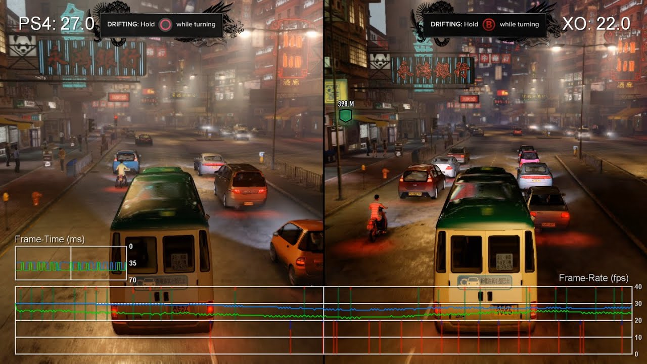 Sleeping dogs definitive edition ps4 vs xbox one frame rate test youtube