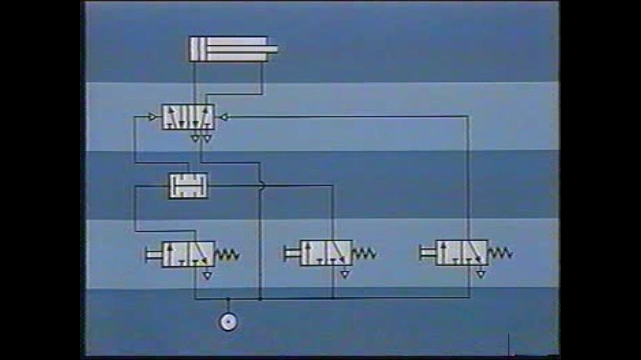 Pneumatic Control Festo Didactics Youtube