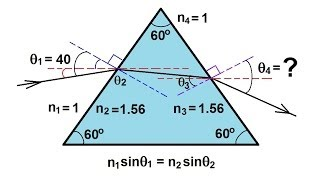 Physics - Optics: Light Refraction & Snell