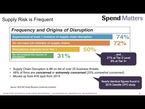 Are You Acting or Reacting? Lessons in Global Supply Chain Risk from IBM