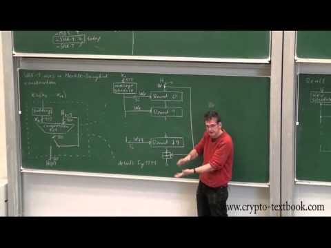 SHA-1 Hash Function