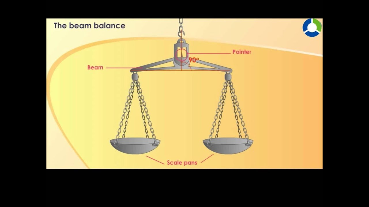 Labelled Diagram Of A Spring Balance Scale Doing Wiring Clark Cmp75 The Beam Youtube Rh Com Double Pan What Is