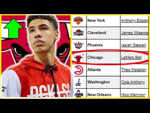 Where Nba Scouts Predict Lamelo Ball Will Be Drafted In The 2020 Nba Draft Is He A Lottery Pick